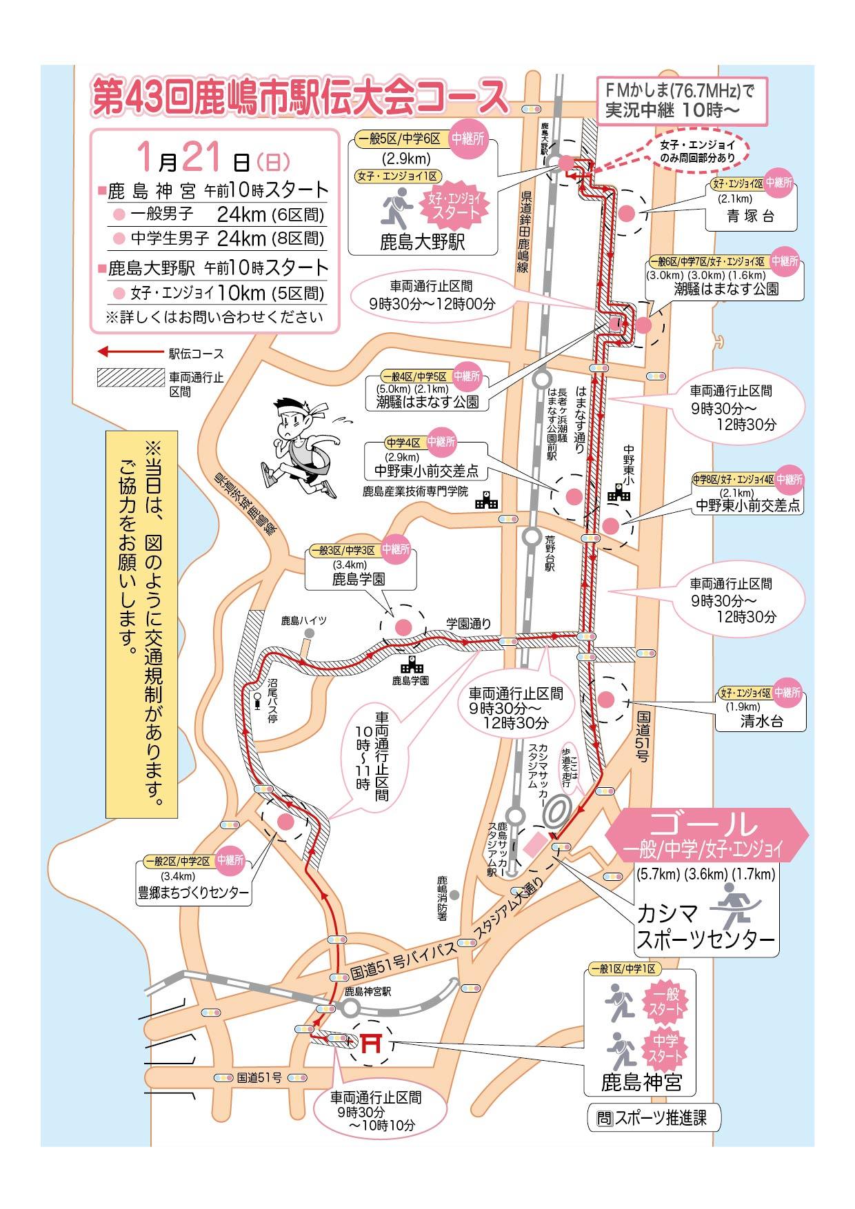 鹿嶋市駅伝大会コース